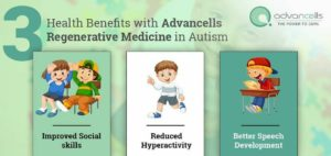 Regenerative Medicine for Autism - Advancells