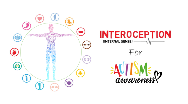 Interoception: An Autistic Challenge