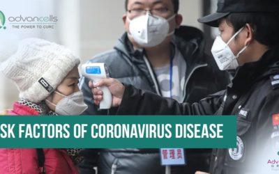 What are the Risk Factors of Coronavirus Disease?