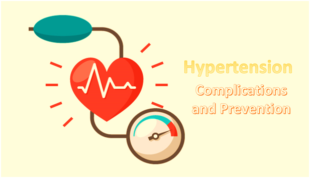 Hypertension- Complications and Prevention - Advancells