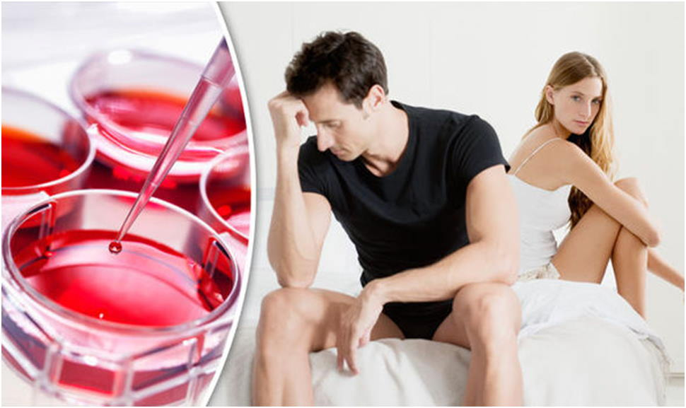 Advances in Stem Cell Therapy for Erectile Dysfunction – Advancells